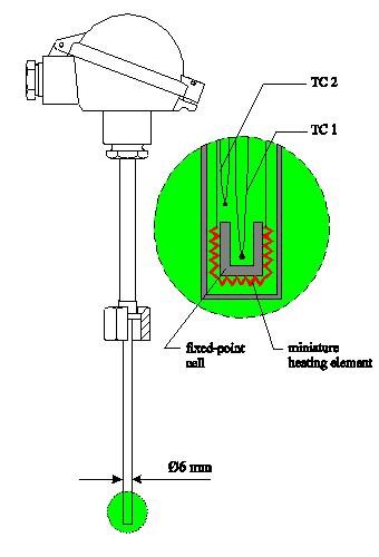 fixed-point_thermocouple_skte-f.JPG